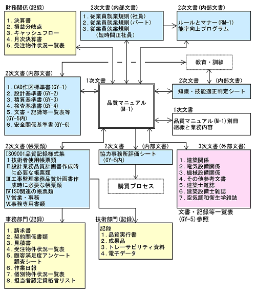 人財教育(図)1