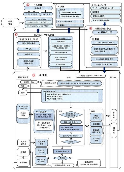 人財教育(図)2