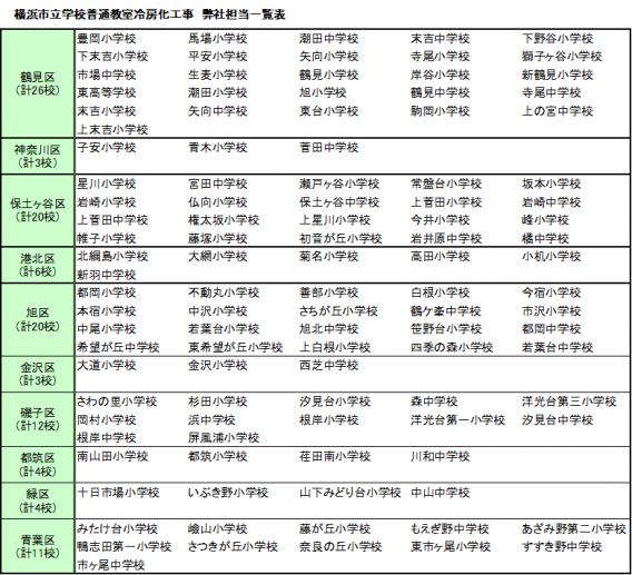 横浜市立学校普通教室冷房化工事