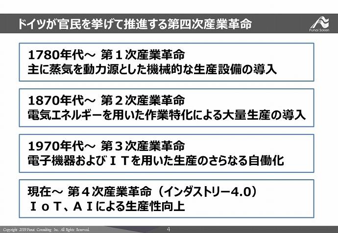 スライド4