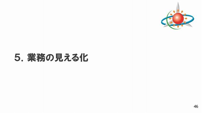 スライド46